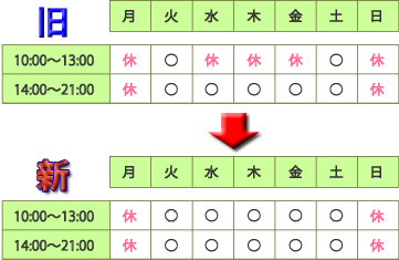 診療日と診療時間一覧表(新旧)